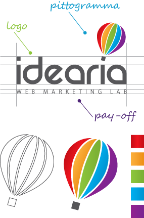 Logo design Idearia