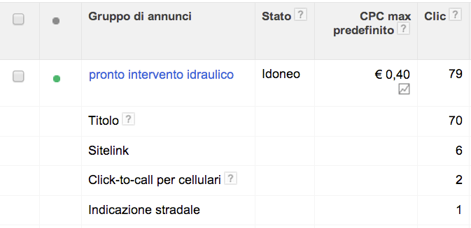 adwords-tasto-segmenta-estensioni-annuncio