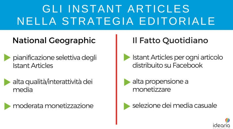 national gegraphic fatto quotidiano confronto uso Instant Articles